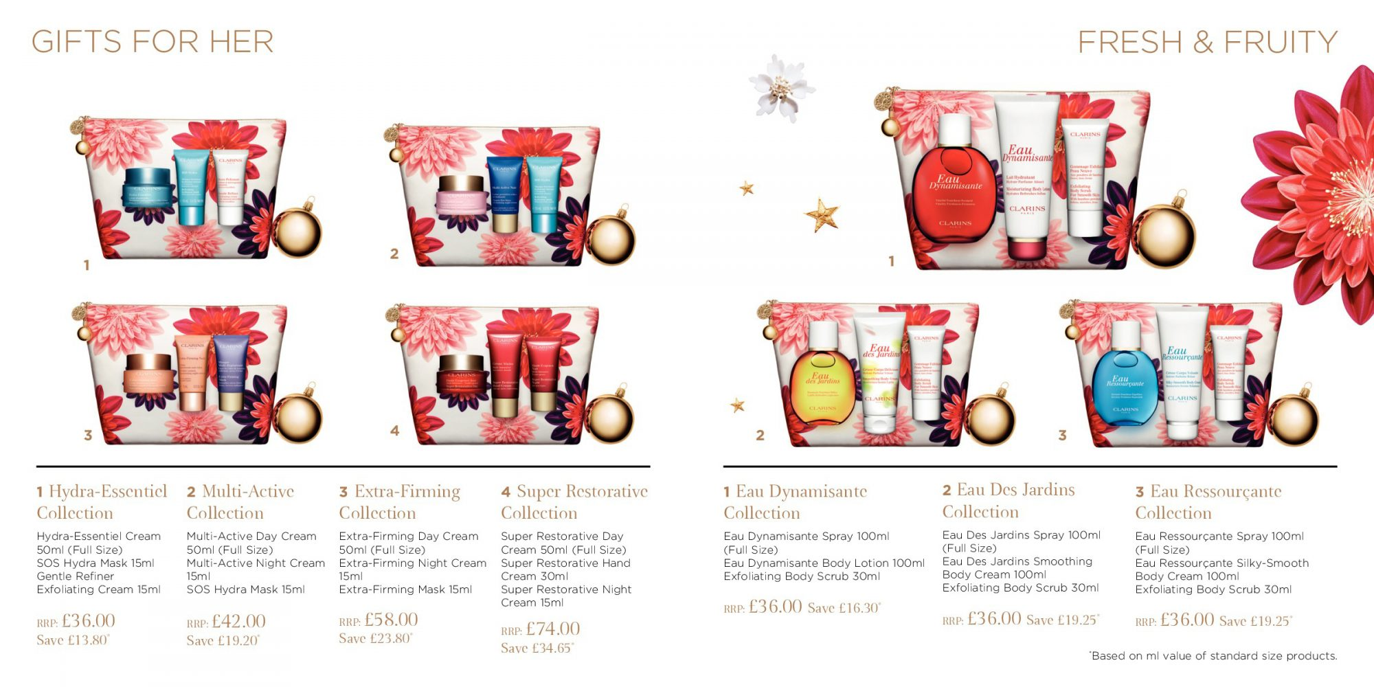 Clarins Brochure Christmas Gifts Spread 2 - Gifts for Her 3 and Fresh & Fruity 2018